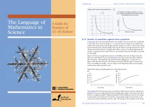 Language of Mathematics in Science